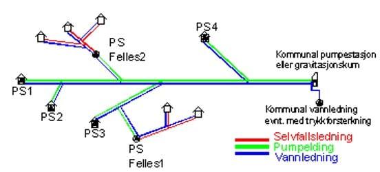 Blad 66 - Figur 1