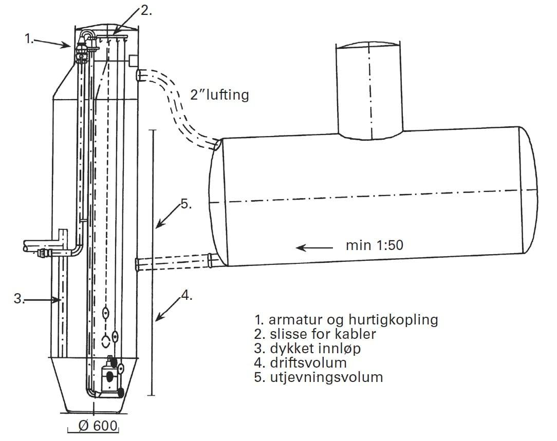 Blad 66 - Figur 3