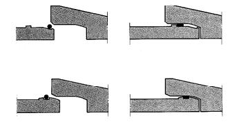 Blad 15, figur 1