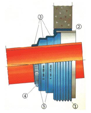 Blad 9, figur 2