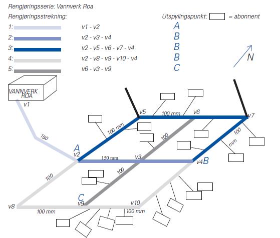 Blad 4, figur 6