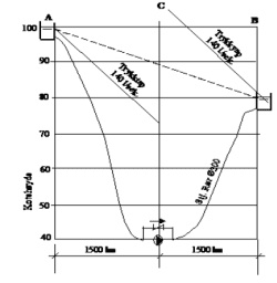 fig 94.11