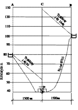 fig 94.9
