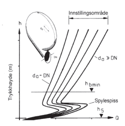 fig 104.10