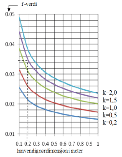 fig 101.2