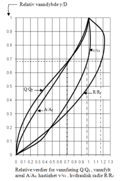 fig 101.6