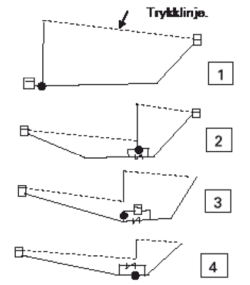 fig 108.1