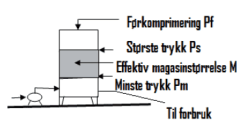 fig 108.5