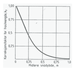 fig 109.1