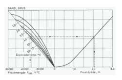 fig 109.2