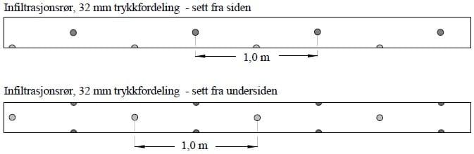 Blad 59 - Figur 8-1