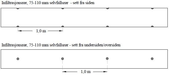 Blad 59 - Figur 8-2