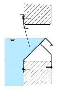 figur 8 1