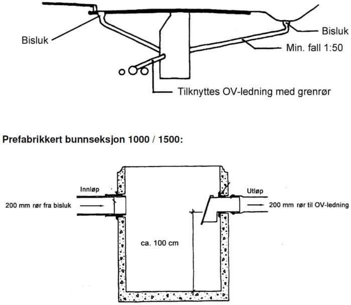 Blad 117 - Figur 1