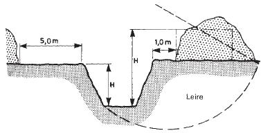 Blad 5, figur 1