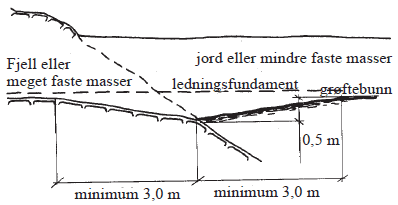 Blad 5, figur 2