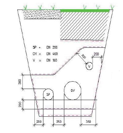 Blad 5, figur 6