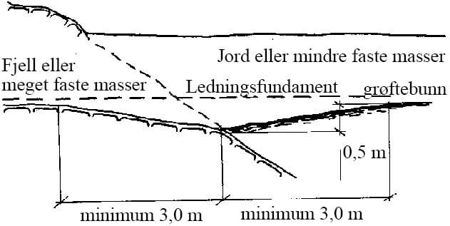blad-6-figur-2
