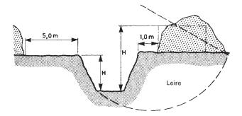 Blad 6, figur 1